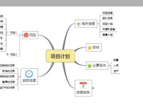 XMind 思维导图软件 – 流行思维导图软件,打造易用、美观、高效的可视化思维管理工具。(仅PC电脑可用)